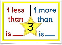 One more and One Less - Treetop Displays - Downloadable EYFS, KS1, KS2 classroom display and primary teaching aid resource