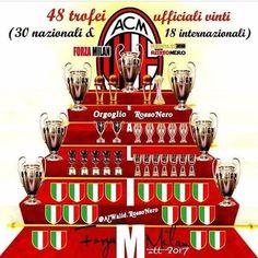 ب خوش good night Football Is Life, Retro Football, Mac Club, Milan Wallpaper, Football Tattoo, Paolo Maldini, Football Pictures, Soccer Teams, Champions League