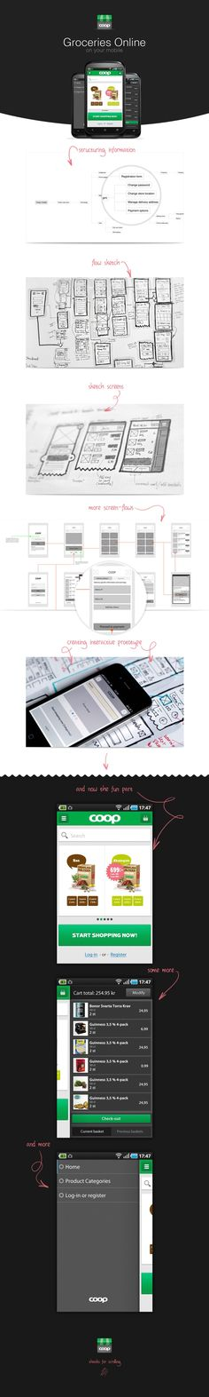 Coop Mobile App #Wireframes and #prototype #development. The UX Blog podcast is also available on iTunes.