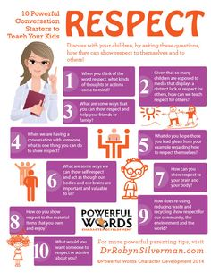 10 Powerful Conversation Starters to Teach Your Kids Respect #drrobyn #parenting #infographic