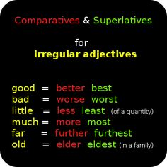 Comparatives and superlatives for irregular adjectives. http://www.englishonlinesupport.com/
