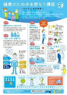 「健康のため水を飲もう」推進運動 |厚生労働省