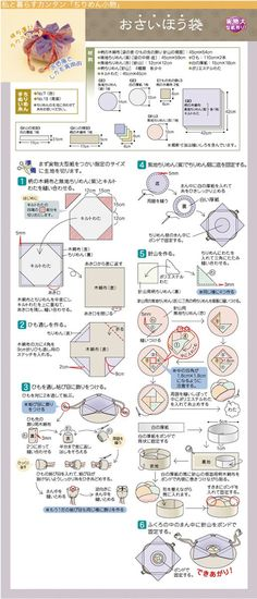 http://fjx.co.jp/sewingcom/recipe/detail.php?id=298