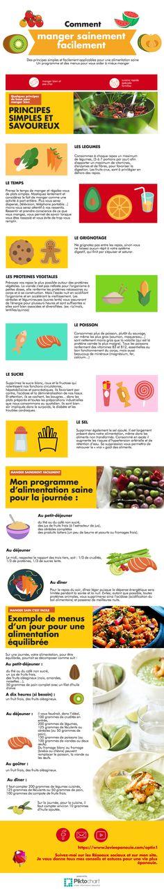 Comment manger sainement? Quelques astuces, principes et idées de menus pour bien manger facilement !