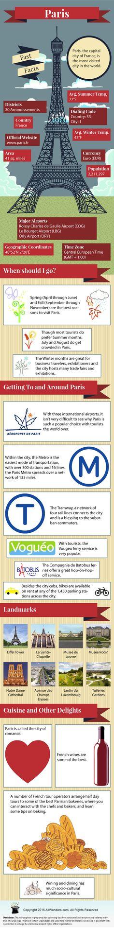 Paris Travel Infographic                                                       …