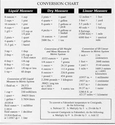 Printable Metric Conversion Table  Free Printable Metric
