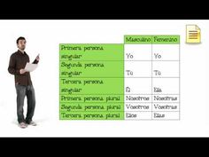Vídeos para repasar gramática: sustantivo, artículo, adjetivo, pronombre y verbo.
