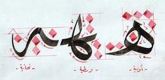 خطوط عربية : خط الثلث :: مقالات موقع تصميمي