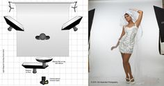 Lighting structure for white backdrop.