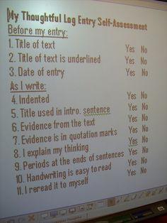 English Language Tests in Canada