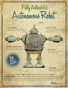 Poster retro futuristic steampunk robot by michael murdock Vintage Robots, Retro Robot, Arte Robot, Robot Art, Steam Punk, Autonomous Robots, Cv Inspiration, Retro Futuristic, Kids Prints