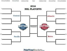 15 Best Playoff Brackets Images College Football Playoff Office