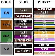 match to ur eyes.! this cool eye chart allows u to see how to suit ur eyes we'll and to make them pop!