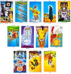 12 Card The New Years Tarot Spread