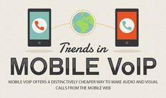 Trends in Mobile VoIP #infographic