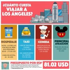 Infografías de viaje - Mundukos Travel Goals, Travel Tips, Travel Destinations, Disneyland, Surf, Travelling Tips, Traveling, Los Angeles California, Around The Worlds