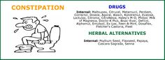 Looking for herbal alternatives to constipation? Check this out. Drugs, Herbalism, Alternative, Check, Fairy, Herbal Medicine