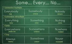 """Toată gramatica limbii engleze într-o singură """"fițuică""""! - LifeHacks"""