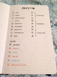 Um bom exemplo de menu para criar os ícones a serem usados!