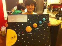 Image result for solar system model out of candy