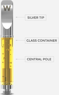 WILL A CBD VAPE CARTRIDGE GET YOUR HIGH?