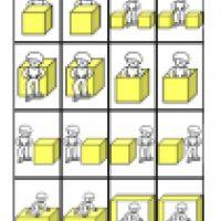Vocabulaire spatial