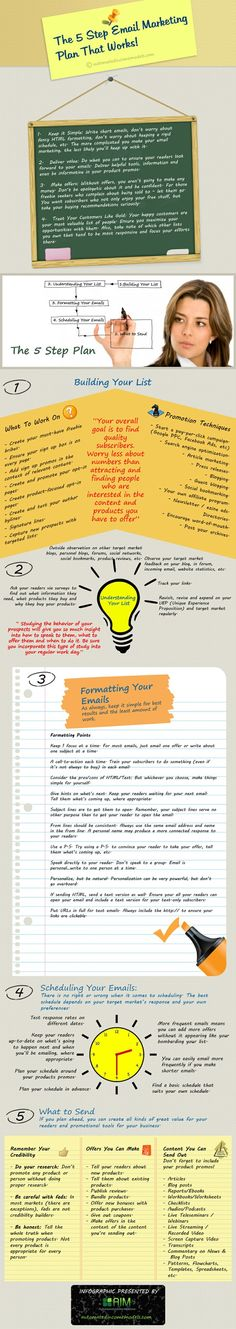 The 5 step email marketing plan that works! #infographic