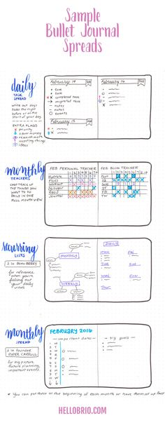 Bullet journal: What is it, why to do it, awesome resources, and how I plan to…