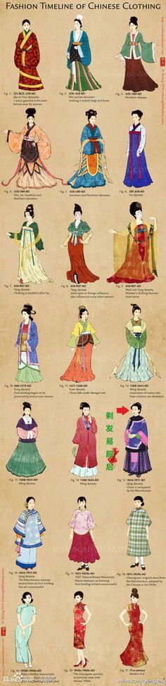 中国服饰的断代 - 堆糖 发现生活_收集美好_分享图片