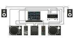 Traktor Kontrol X1 | DJ Controller