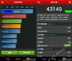 technewz.gr: Άγνωστη συσκευή σπάει το φράγμα των 43.000 στο AnT...