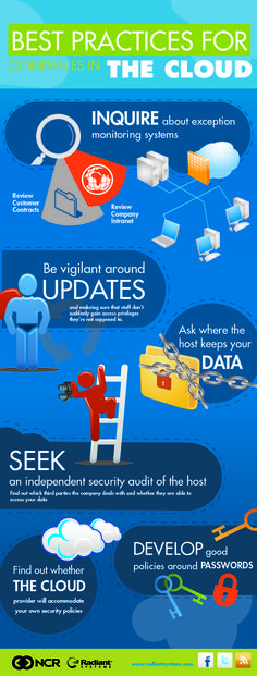 Best Practices For Companies In The Cloud {infographic]