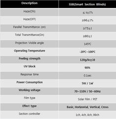 Vitswell SSB Technical Specification