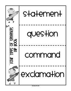 Types of sentences flip book idea