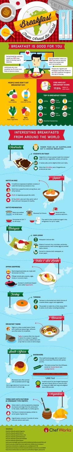Breakfast From Around The World #Infographic #infografía
