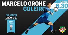 A Bola de Prata de Melhor Goleiro vai para Marcelo Grohe! http://abr.ai/1u9xaK8