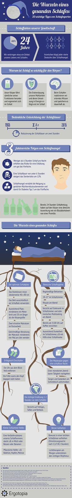 [Infografik] Die Wurzeln eines gesunden Schlafes: 20 Expertentipps eines gesunden Schlafes