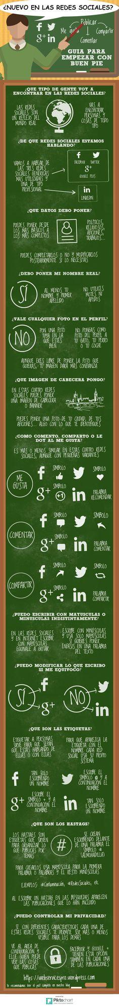 Guía para comenzar en Redes Sociales #infografía
