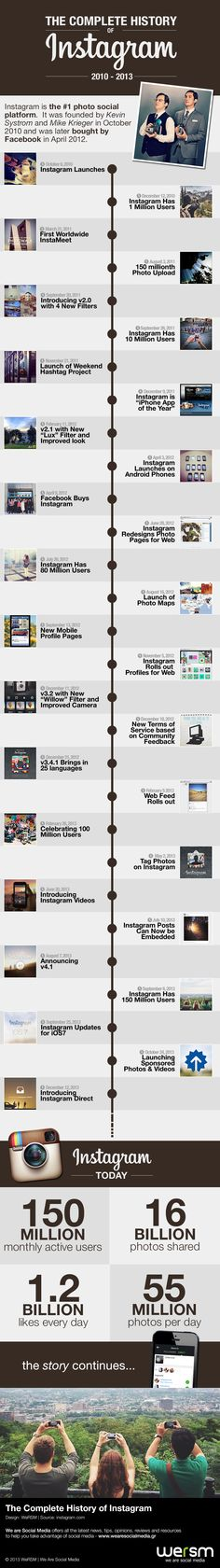 Hola: Una infografía con la historia completa de Instagram. Un saludo #instagram #infographics #modernistablog