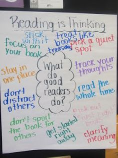 What good readers do during reading workshop