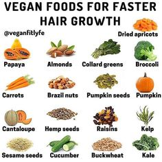 Vegan Foods For Faster Hair Growth The first thing to do for hair growth is to eat fruit. Fruits have many vitamins and beneficial… Vitamins For Hair Growth, New Hair Growth, Healthy Hair Growth, Hair Growth Tips, Hair Growth Food, Hair Vitamins, Herbs For Hair Growth, Vegan Vitamins, Hair Tips