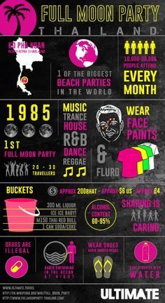 Everything you need to know about the Full Moon Party in Ko Pha Ngan, Thailand. www.ultimate.travel
