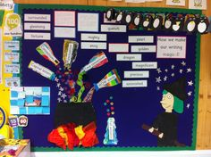 Literacy display for the classroom