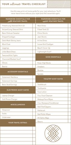 There's really nothing worse than forgetting (fill in any item here) when you travel. Never forget another style or life essentials with this handy-dandy packing checklist! Print it out & carry it around the house while you're stuffing that suitcase.
