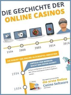 Online Casinos erlebten in den letzten Jahren einen enormen Boom und diesem Boom wird kein Abbruch getan. Die Kunden scheinen das Online Gaming zu lieben, auch wenn gerade am Anfang eine gewisse Unsicherheit auf Seiten der Kunden vorherrschte.