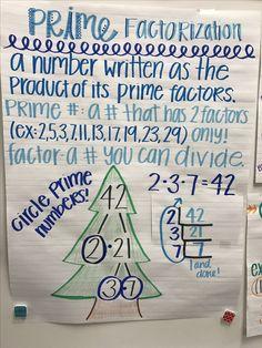 Prime factorization 6th grade math 6th grade math anchor charts Prime, composite, factors, factor tree, upside down division, factor tree anchor chart