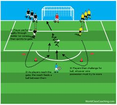 1v1 with Conditioning 2