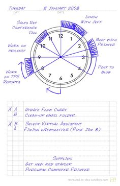 Circle Of Time Planner | Idea Sandbox