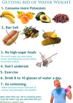 """Getting Rid of Water Weight, Not so sure about the """"ban"""" on salt but totally limit it... :)"""