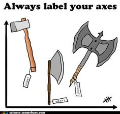 Always label your axes.